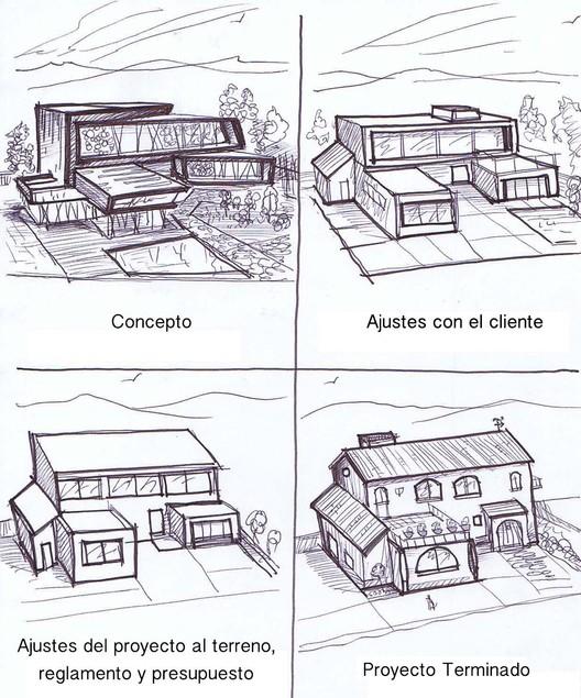De 'arquitectos frustrados' y la complicada relación con el cliente, Cortesía de ARQMOV Workshop