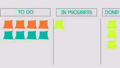 How to use a Scrum Board to Maximize Personal and Team Productivity