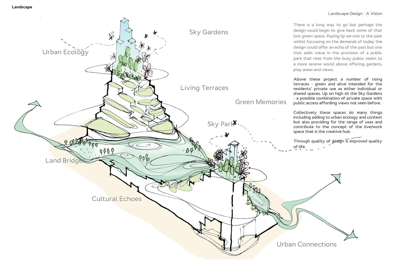 Gallery of Hanging Gardens of Babylon-Inspired Residential