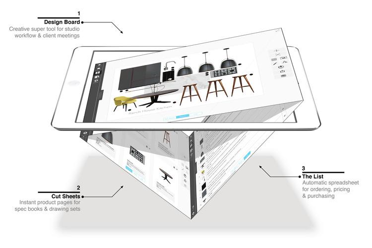 Meet Ava - The App to Transform Interior Design