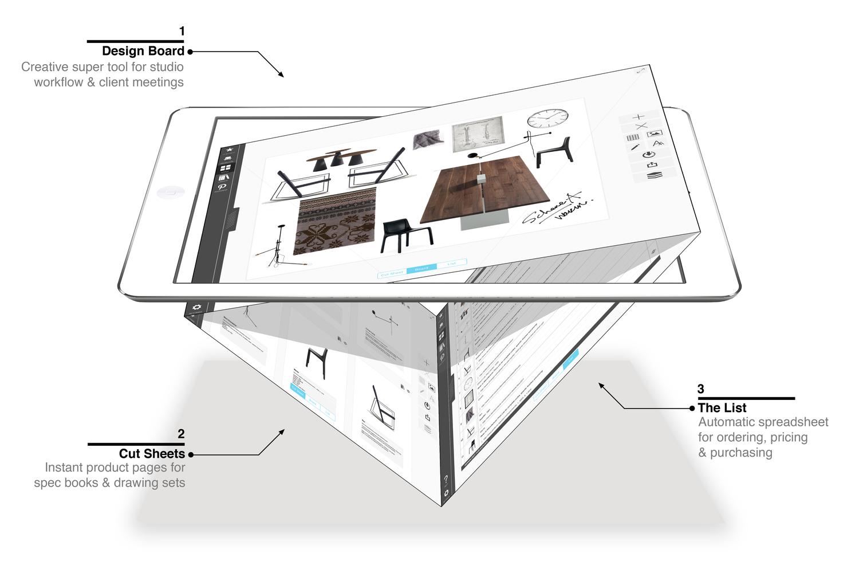 Gallery Of Meet Ava The App To Transform Interior Design 2