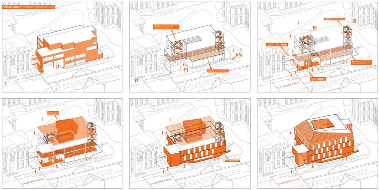 Esquemas e diagramas: 30 exemplos de como organizar, analisar e comunicar projetos, Edificio de Antropología Tozzer. Image Cortesía de Kennedy & Violich Architecture