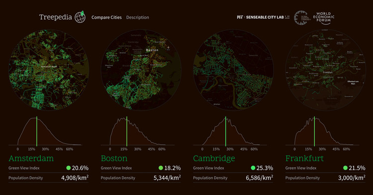 Treepedia - MIT Maps and Analyses Tree Coverage in Major Cities, Users can compare their green canopy to cities across the world. Image Courtesy of MIT Senseable City Lab