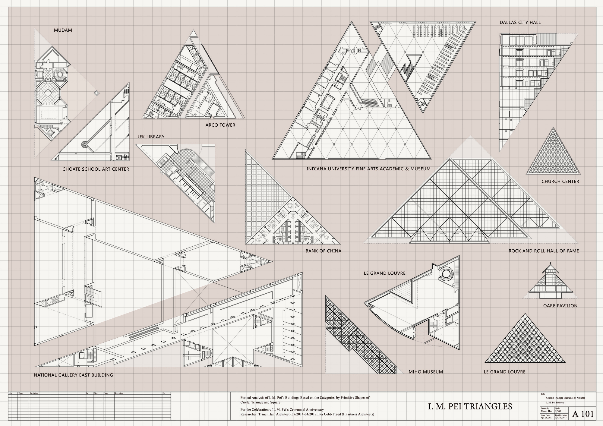 I m pei architectural analysis of two buildings essay