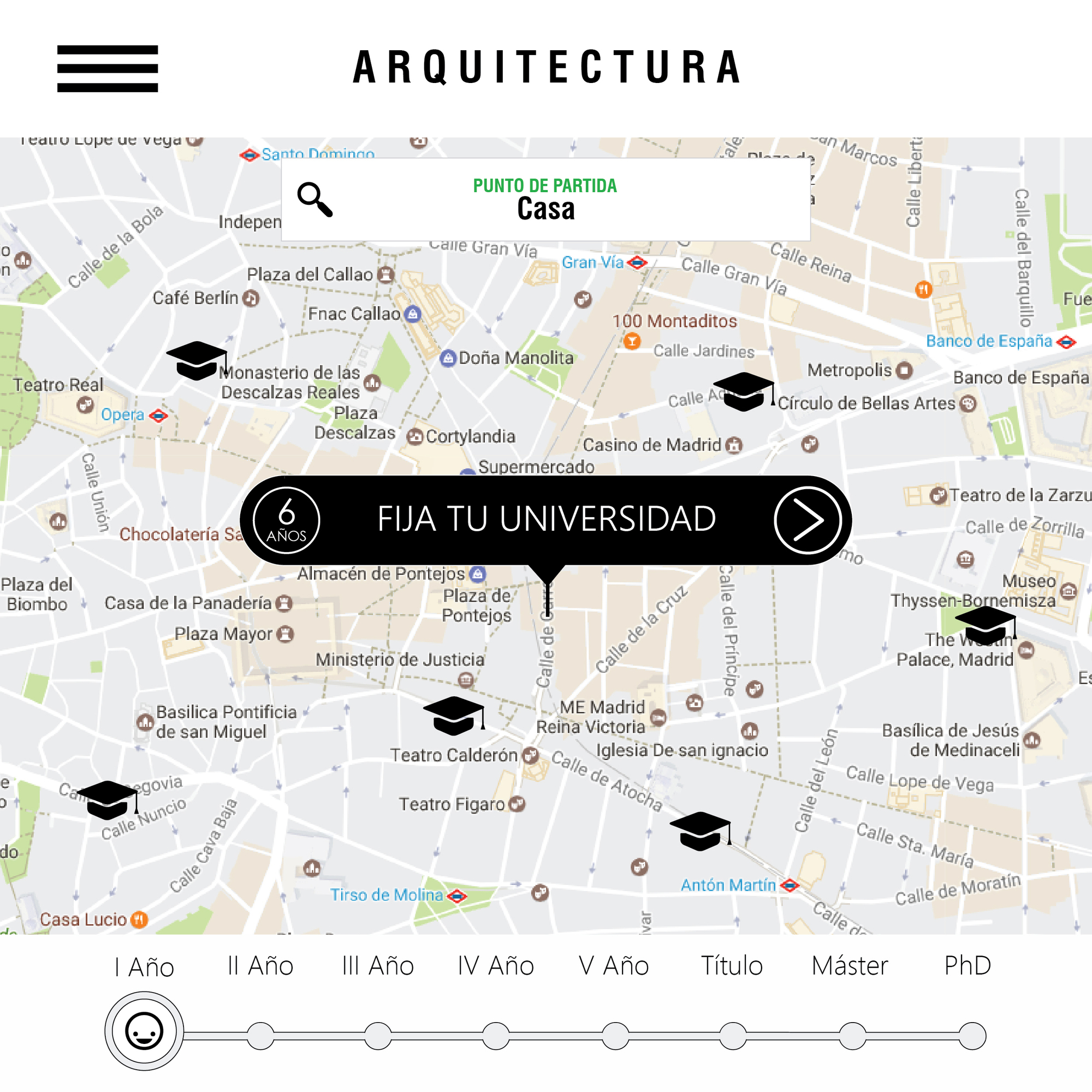 Estudiar Arquitectura no es ni Uber ni Netflix