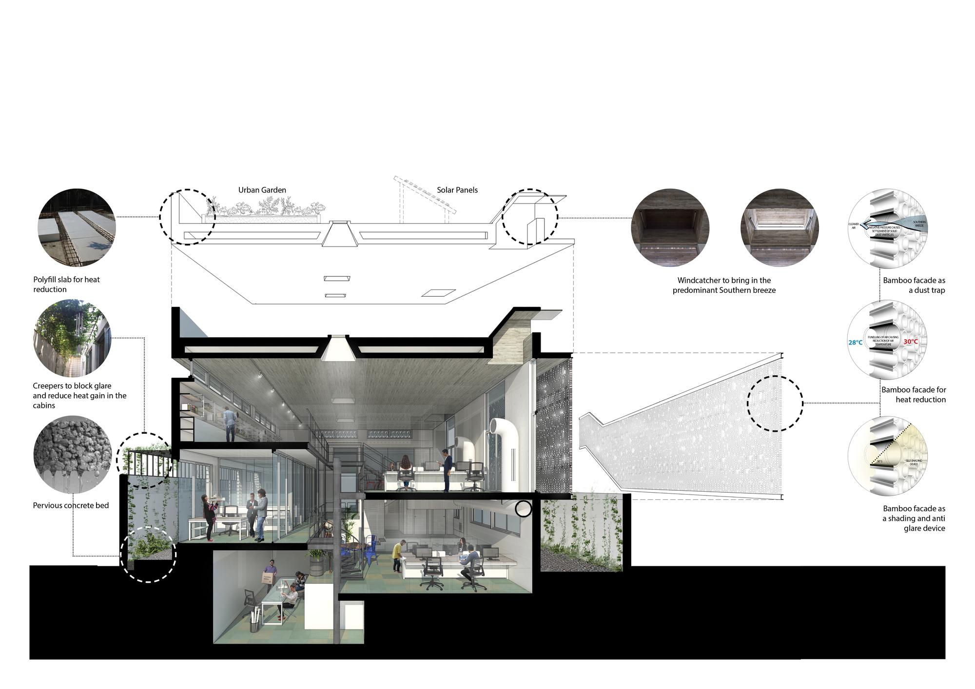 Gallery of ksm architecture studio ksm architecture 34 for Architecture oblique