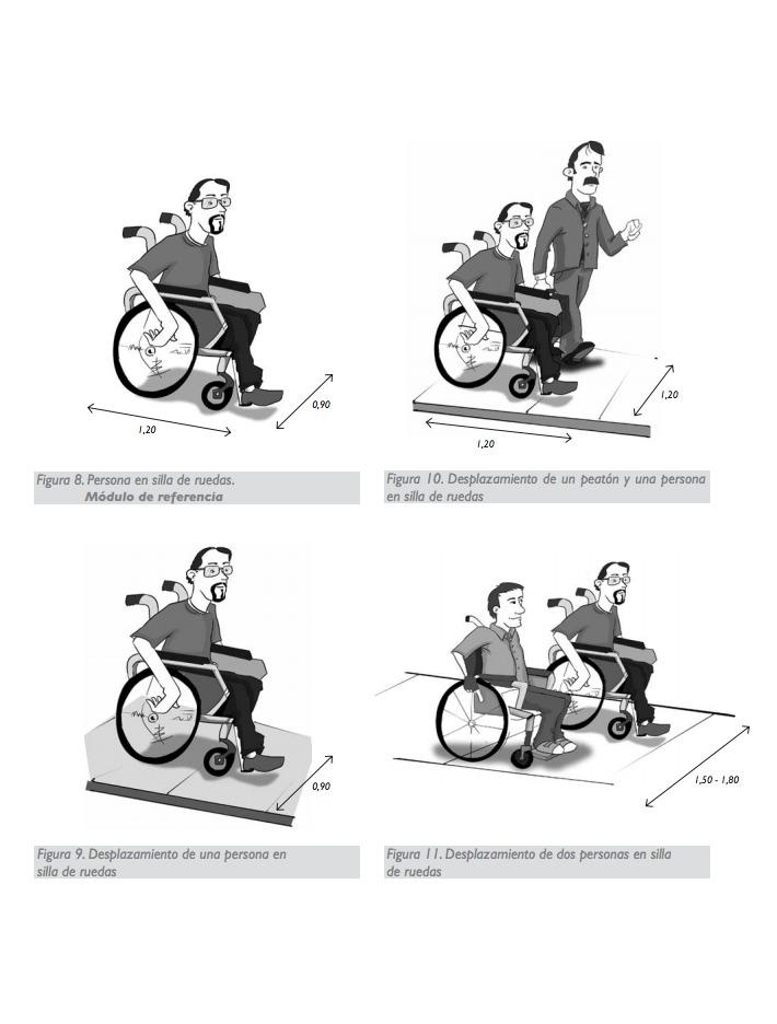 Galería de Manuales de accesibilidad y diseño universal