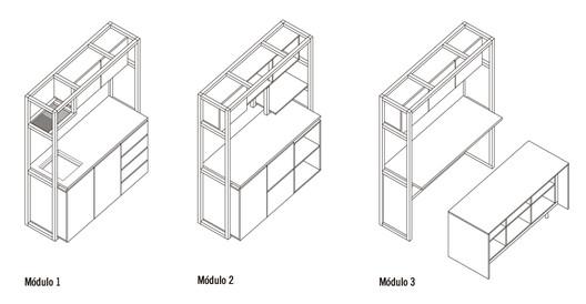 ¿Cómo construir una cocina modular? (Parte 2)