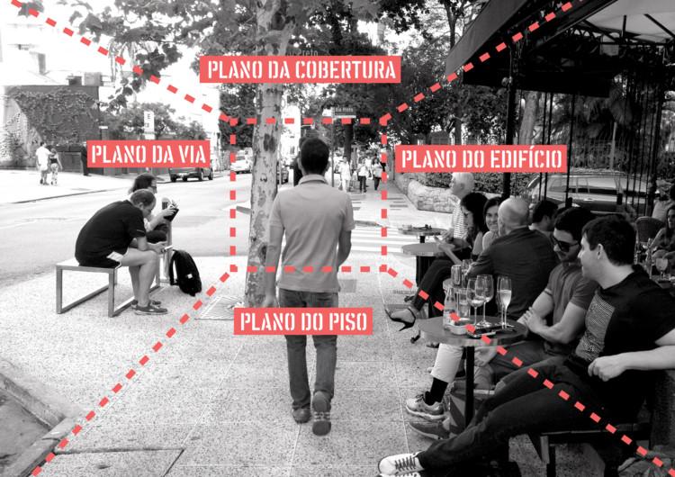 Como fazer calçadas ativas?, © Cidade Ativa