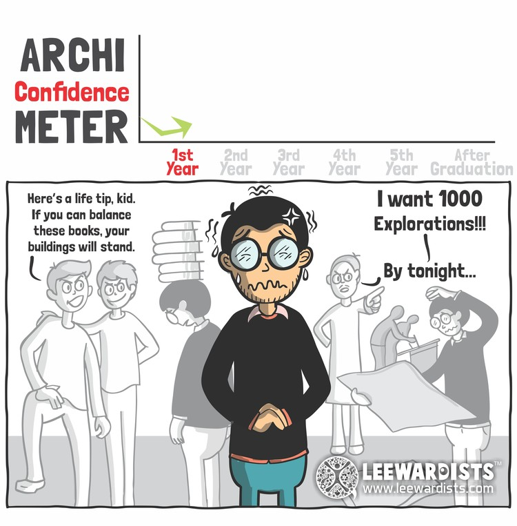Architecture Student student competitions | archdaily