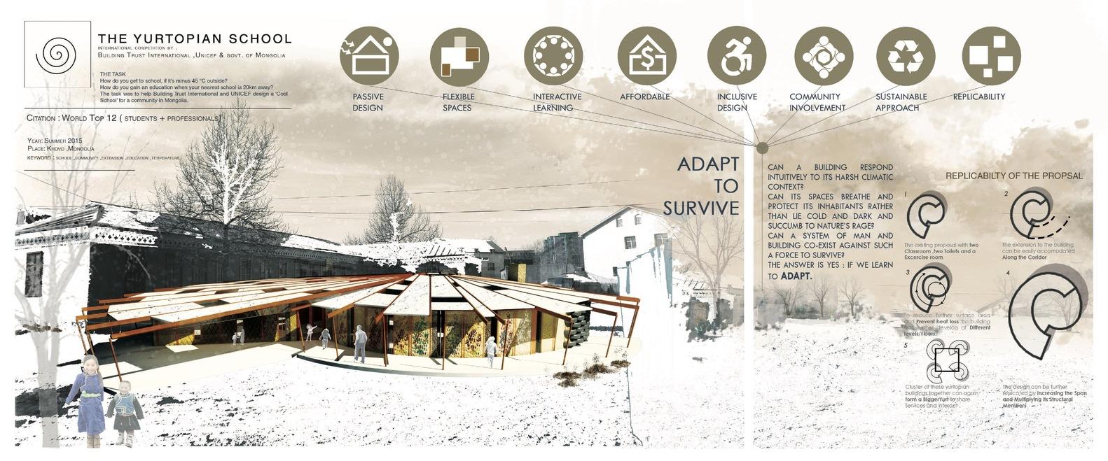 architecture design portfolio layout. The Best Architecture Portfolio Designs,Submitted By Aayush Jindal Design Layout