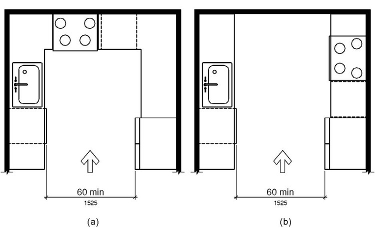kitchen layout clearances  image courtesy of united states department of justice a simple guide to using the ada standards for accessible design      rh   archdaily com