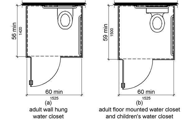 Gallery of A Simple Guide to Using the ADA Standards for