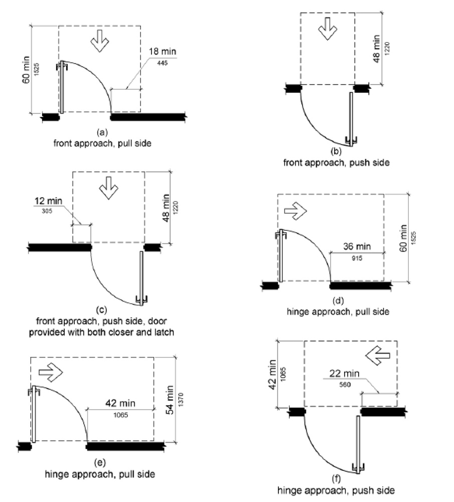Decorating ada door requirements pictures : Gallery of A Simple Guide to Using the ADA Standards for ...