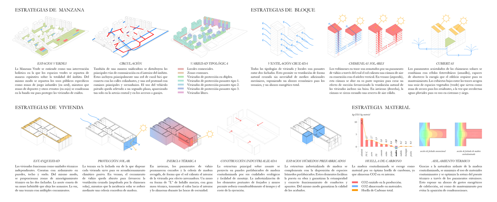 Gallery Of Práctica And Daroca Arquitectos Mixed Housing
