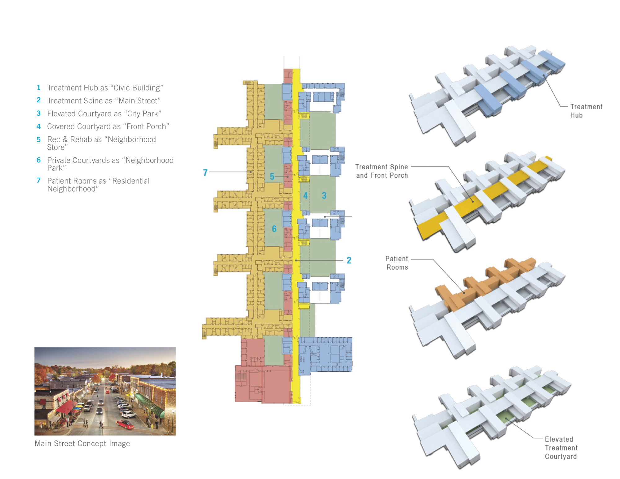 Cherry hospital perkinswill archdaily uses diagrams ccuart Images