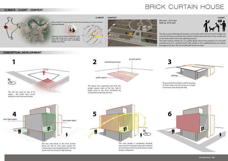 Brick Curtain House / Design Work Group | ArchDaily