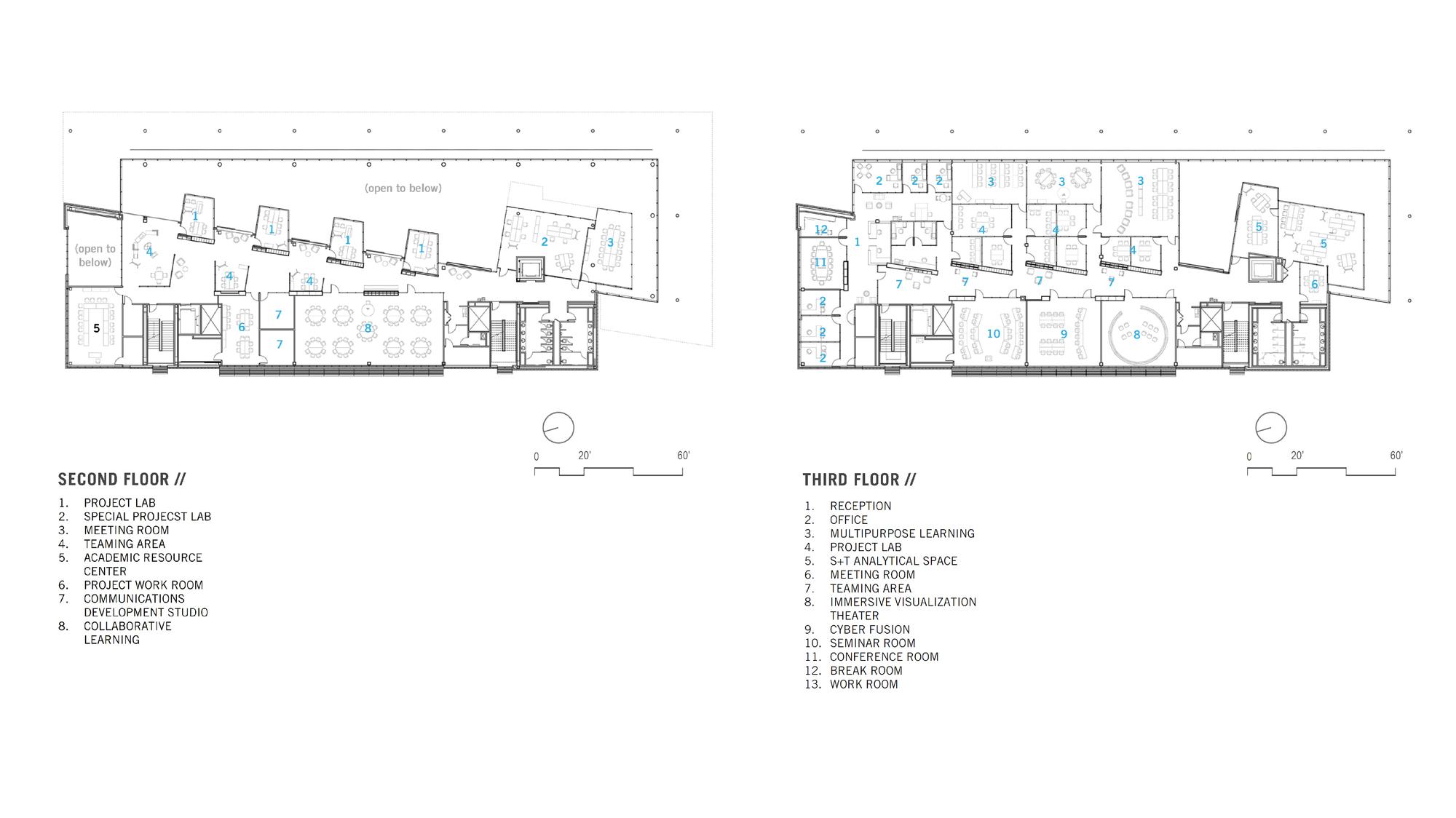 Gallery Of Watt Family Innovation Center Perkins Will 27