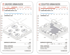 Learn to Design an Urban Block With This Set of 50 Cards