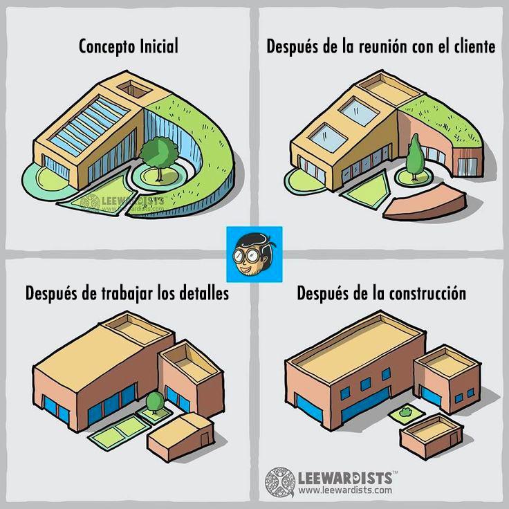Sabemos los arquitectos lo suficiente sobre materiales y for Paginas de construccion y arquitectura