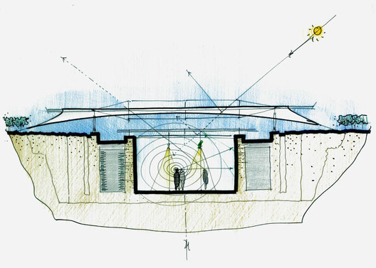 Sketch - Château La Coste Art Gallery / Renzo Piano Building Workshop
