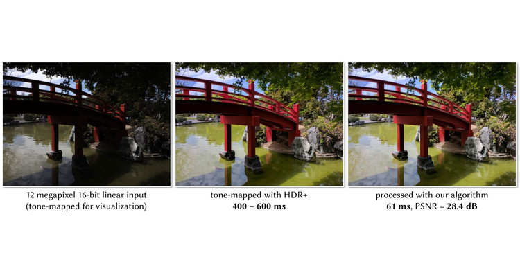 This Super Fast Algorithm Edits Photographs Like a Professional – Before You Take Them, Image <a href='https://jonbarron.info/GharbiSIGGRAPH2017.pdf'>via PDF</a> uploaded by researcher Jon Barron