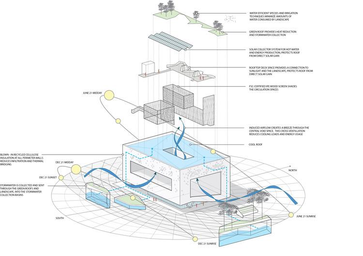 Archdaily The Architects Scarpa Brooks Six BwnqASU