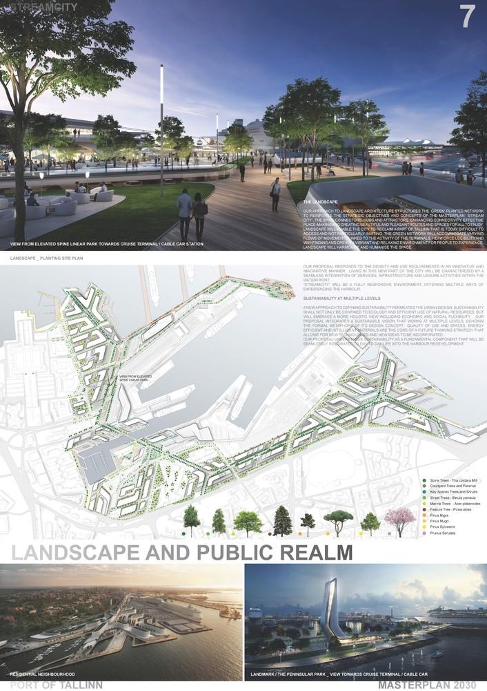 Galeria de Zaha Hadid Architects vence concurso para o masterplan do