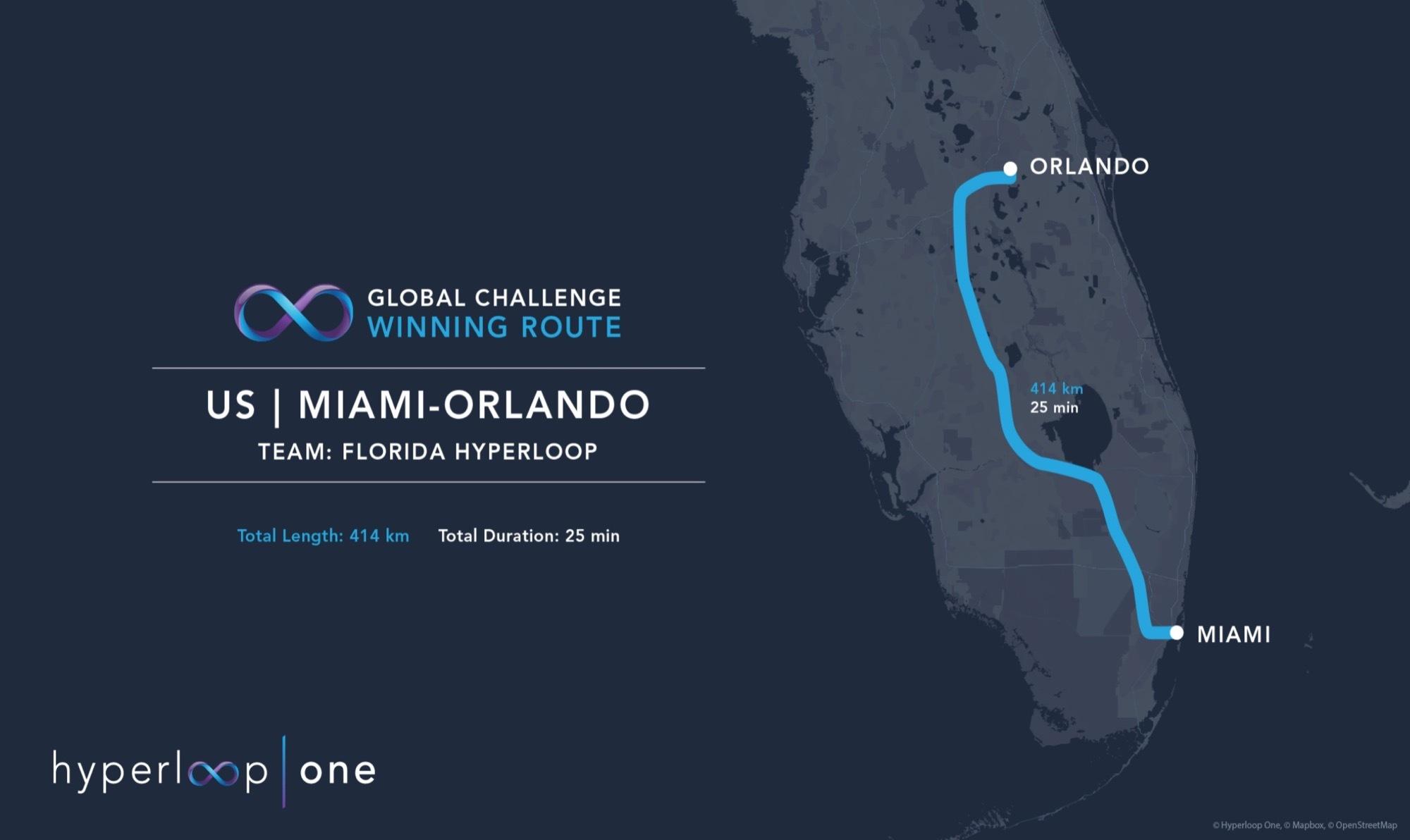 Gallery of 10 Teams Selected as Winners of Hyperloop One Global
