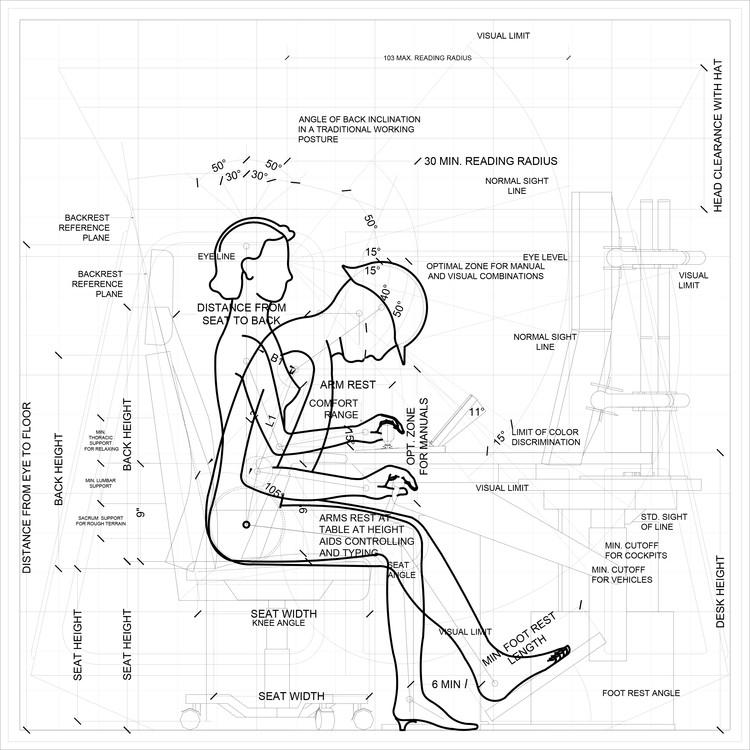 Pavilhão holandês na Bienal de Veneza 2018 explora modos alternativos de vida, trabalho e lazer, Anthropometric Data: Crane Cabin Operator vs Remote Control Operator. Image © Het Nieuwe Instituut
