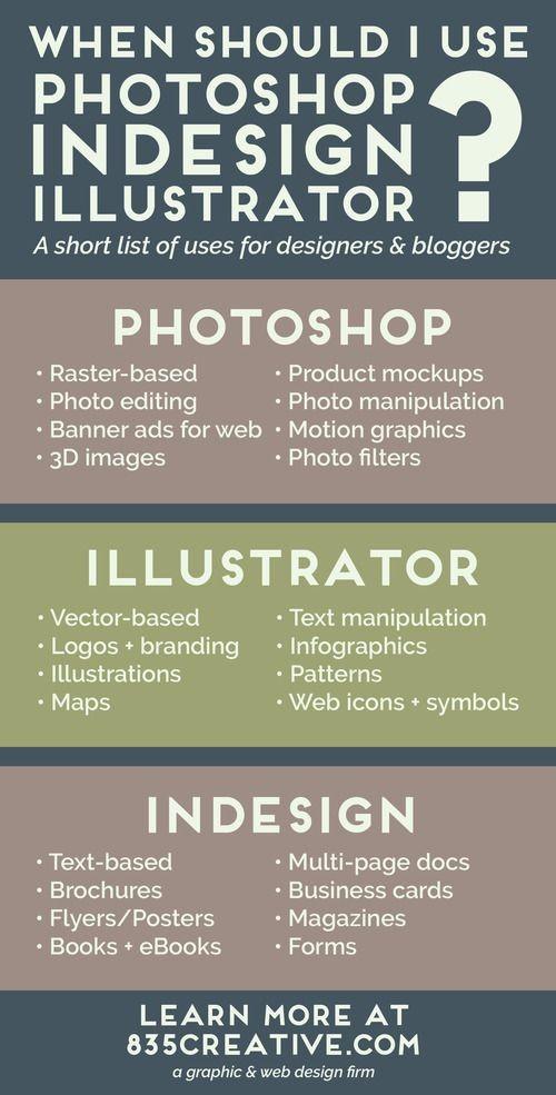 26 infogrficos com dicas de arquitetura design e engenharia a hrefhttps835creativeblog fandeluxe Gallery