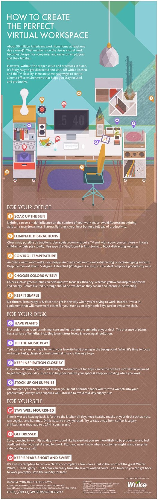 <a href='https://www.wrike.com/blog/create-perfect-remote-work-environment-infographic/'> Wrike / via Pinterest</a>
