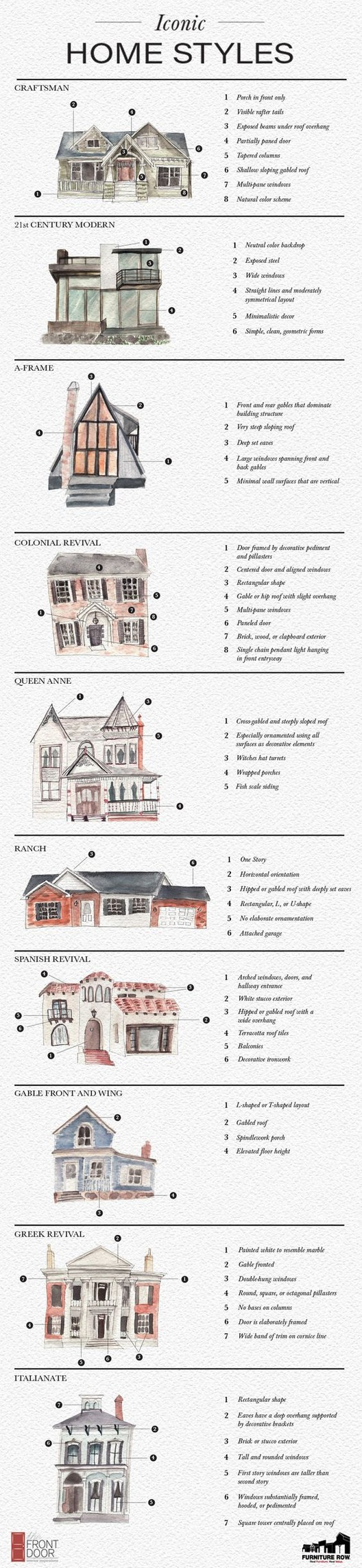<a href='http://frontdoor.furniturerow.com/uncategorized/iconic-home-styles#.Wc1HytOGMWo'> The Front Door / via Pinterest</a>