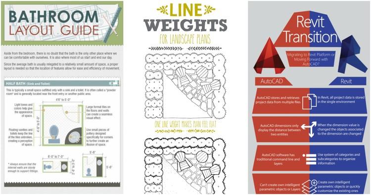 26 Infográficos com dicas de arquitetura, design e engenharia