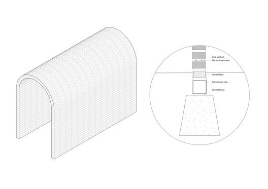 Axonometric + Detail
