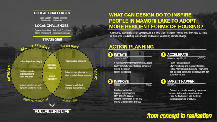 Amazon Climate Change Learning Centre - From Concept to Realisation. Image © Mamori Team