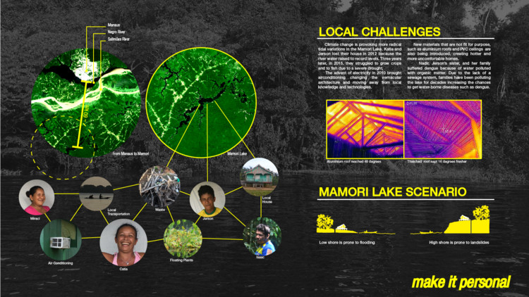 Amazon Climate Change Learning Centre - Make It Personal. Image © Mamori Team