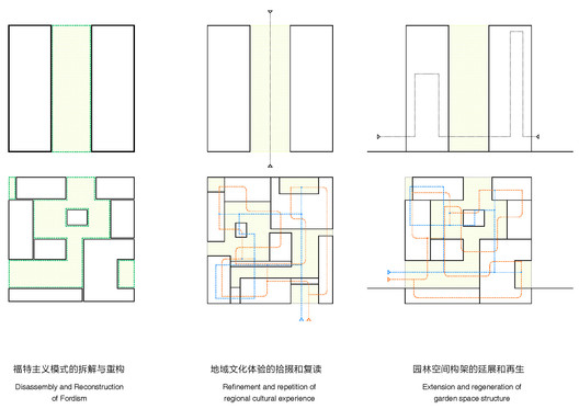 Design Strategy 1