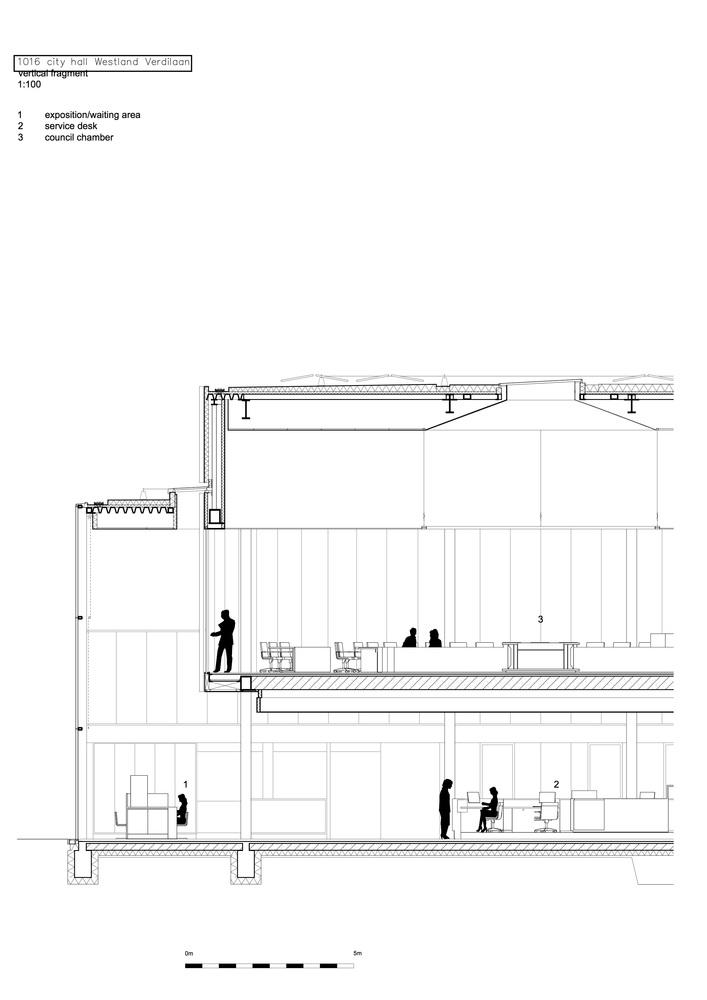 Gallery Of Westland Town Hall Architectenbureau Cepezed 30