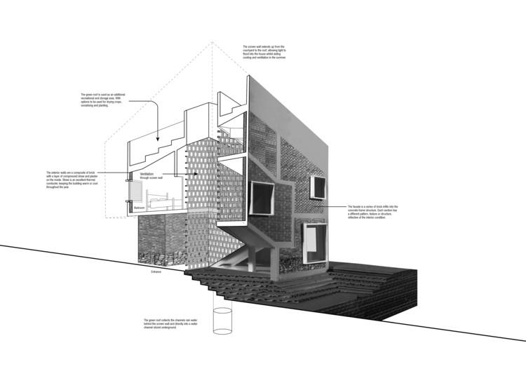 Reconstrucci n aldea jintai rural urban framework for Casa rural mansion de la plata penacaballera