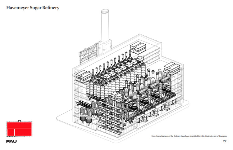 PAU's Plans for the Domino Sugar Refinery Sent Back for