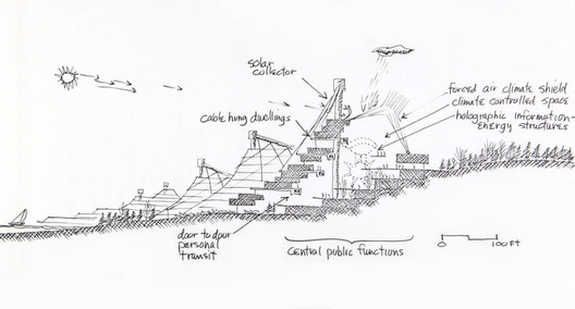 Experimental City conceptual drawing by MXC urban designer N.J. Pinney. Image Courtesy of N.J. Pinney