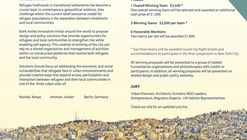 """Call for Entries: """"Integrating Refugee Populations within Cities"""" - Place & Displacement Design & Policy Competition"""