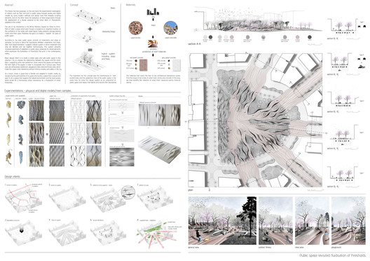 Primer Lugar: Public Space Revisited_Fluidisation of Thresholds / Sofoklis Kontakis. Image Cortesía de ISArch