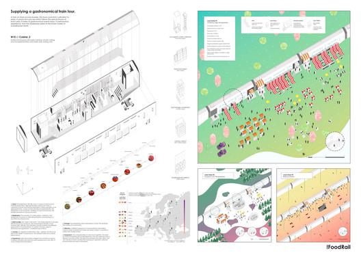 Tercer Lugar: Food Rail / Maria Koinidou + Eleni Papantoniou. Image Cortesía de ISArch