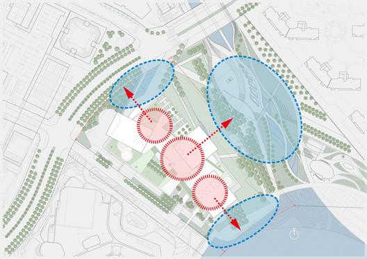 Public Spaces Diagram