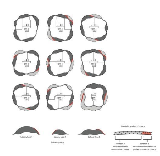 Balconies Privacy Diagram