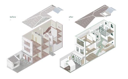 Refurbisment Diagram