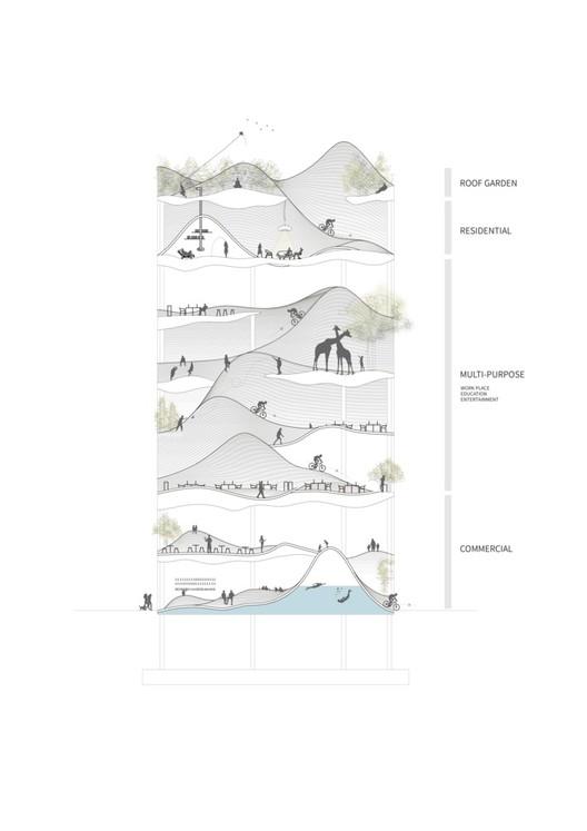 © Daipu Architects