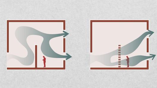 Ventilation diagram. Image © Matheus Pereira
